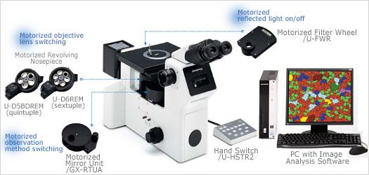 奥林巴斯GX71工业显微镜可以实现明场和暗场观察,微分干涉和简易的偏光观察。是奥林巴斯的产品体系中最高级的倒置金相显微镜产品,具有超大的观察视野,而且可以同时接驳三台摄像系统,并且进行图像处理,编辑,功能丰富,是您科研实验的最好选择。